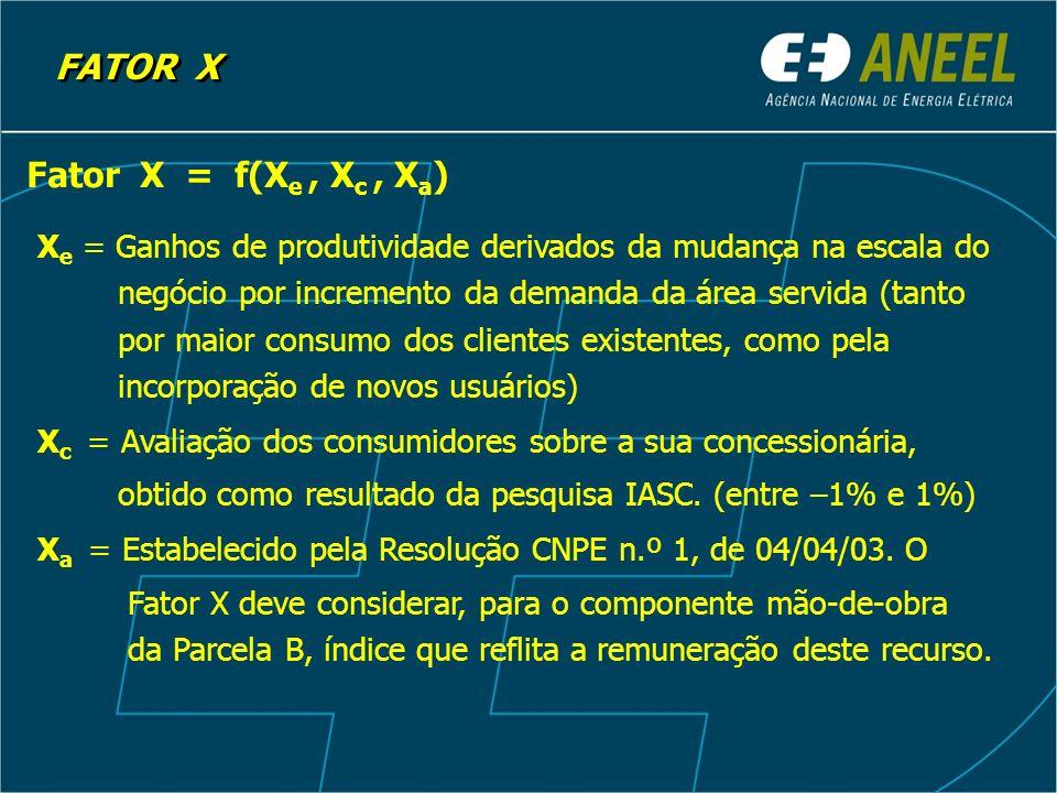 FATOR X X e = Ganhos de produtividade derivados da mudança na escala do negócio por incremento da demanda da área servida (tanto por maior consumo dos clientes existentes, como pela incorporação de novos usuários) X c = Avaliação dos consumidores sobre a sua concessionária, obtido como resultado da pesquisa IASC.