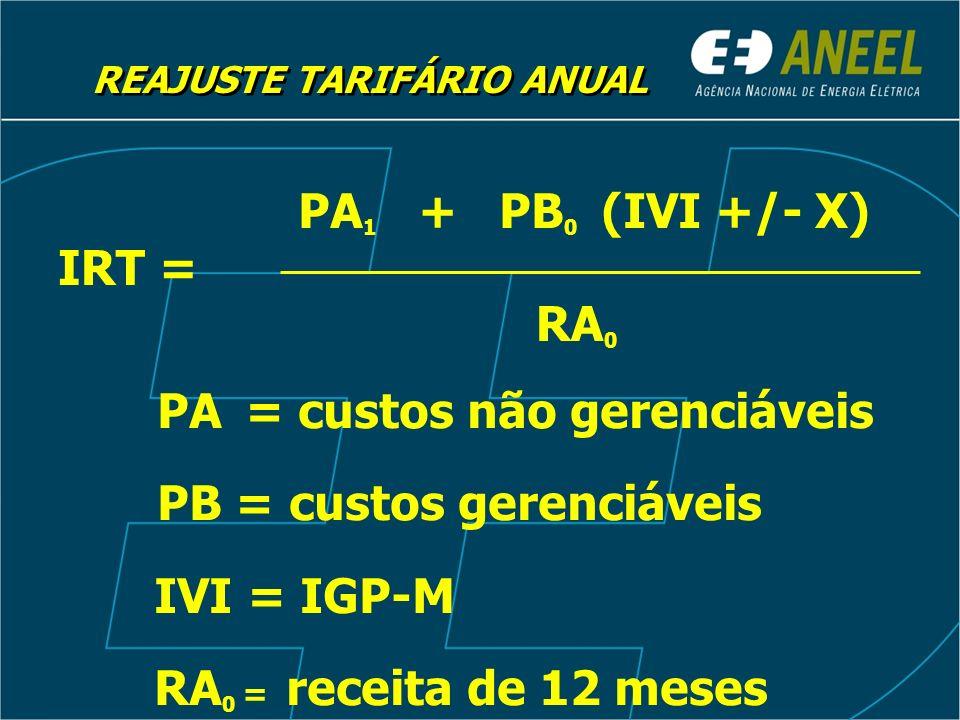PA 1 + PB 0 (IVI +/- X) REAJUSTE TARIFÁRIO ANUAL RA 0 IRT = PA = custos não gerenciáveis PB = custos gerenciáveis IVI = IGP-M RA 0 = receita de 12 meses