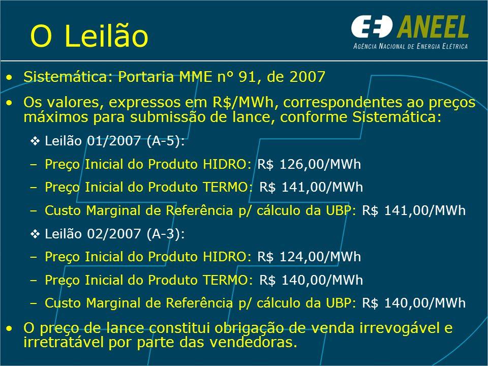 O Leilão Sistemática: Portaria MME n° 91, de 2007 Os valores, expressos em R$/MWh, correspondentes ao preços máximos para submissão de lance, conforme