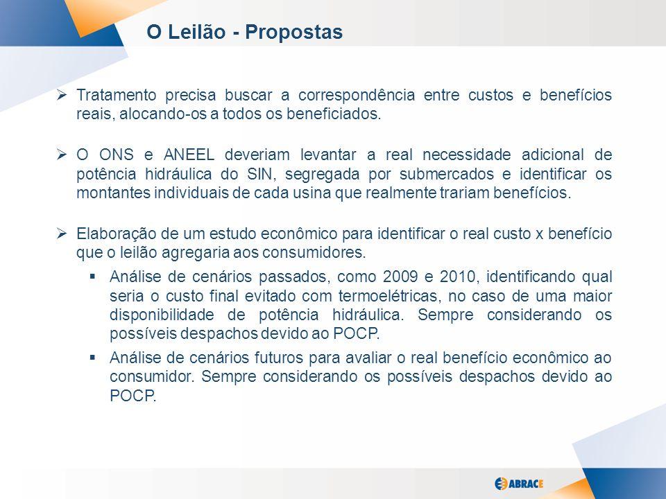 7 O Leilão - Propostas Tratamento precisa buscar a correspondência entre custos e benefícios reais, alocando-os a todos os beneficiados.
