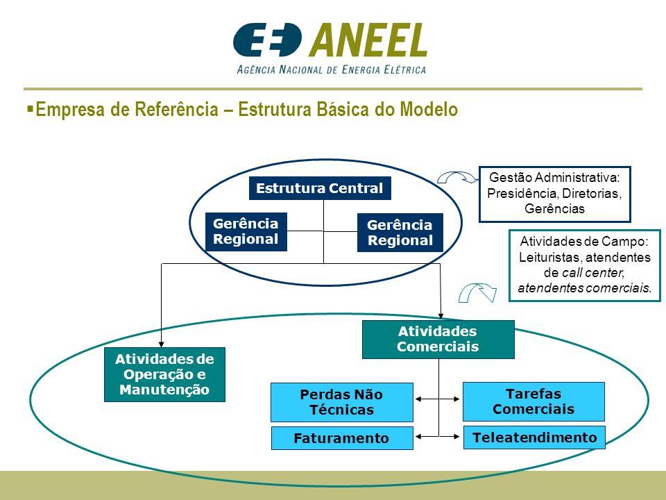 Estrutura Central Gerência Regional Atividades de Operação e Manutenção Atividades Comerciais Teleatendimento Gerência Regional Tarefas Comerciais Per