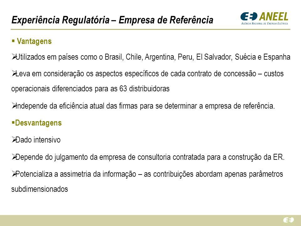 Experiência Regulatória – Empresa de Referência Vantagens Utilizados em países como o Brasil, Chile, Argentina, Peru, El Salvador, Suécia e Espanha Le