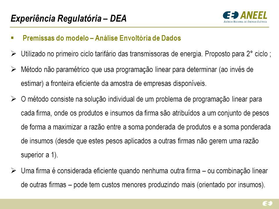 Experiência Regulatória – DEA Premissas do modelo – Análise Envoltória de Dados Utilizado no primeiro ciclo tarifário das transmissoras de energia. Pr