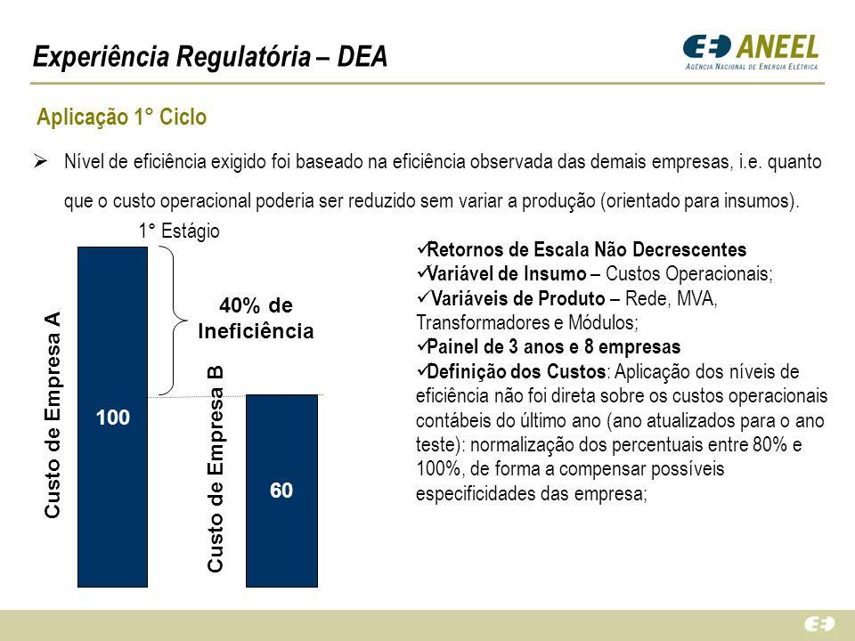 Experiência Regulatória – DEA Aplicação 1° Ciclo Nível de eficiência exigido foi baseado na eficiência observada das demais empresas, i.e. quanto que