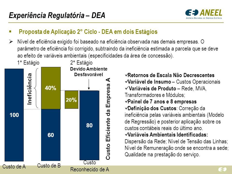 Experiência Regulatória – DEA Proposta de Aplicação 2° Ciclo - DEA em dois Estágios Nível de eficiência exigido foi baseado na eficiência observada na