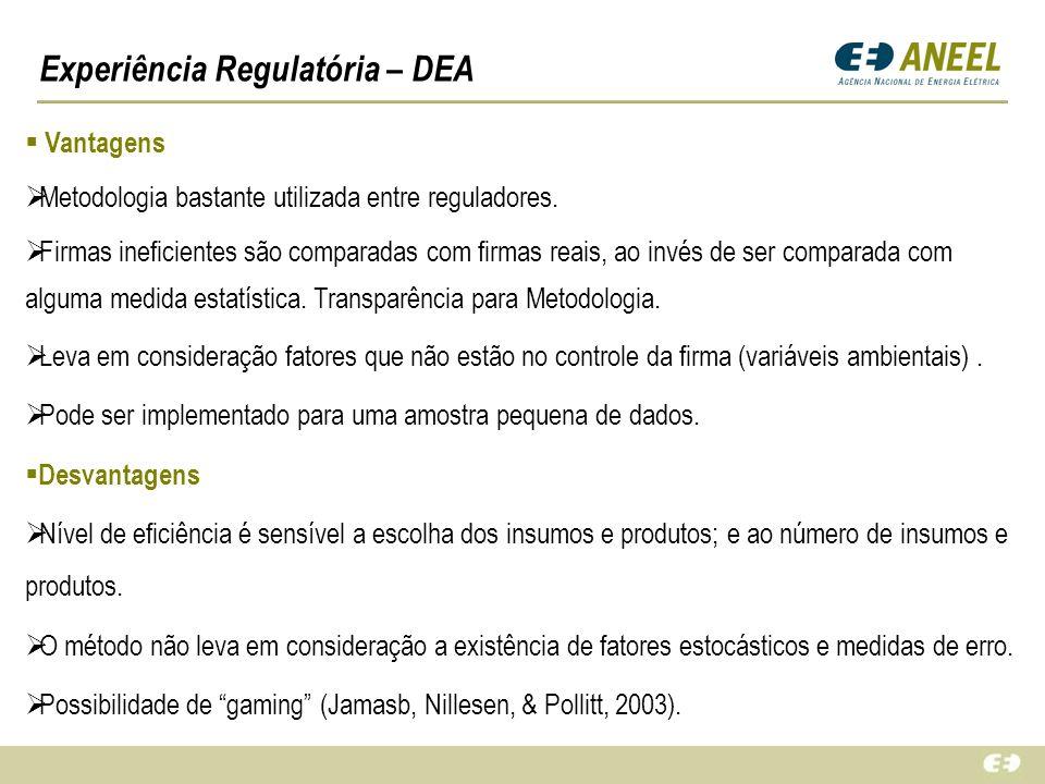 Experiência Regulatória – DEA Vantagens Metodologia bastante utilizada entre reguladores. Firmas ineficientes são comparadas com firmas reais, ao invé