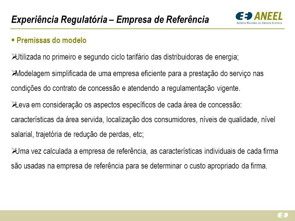 Experiência Regulatória – Empresa de Referência Premissas do modelo Utilizada no primeiro e segundo ciclo tarifário das distribuidoras de energia; Mod