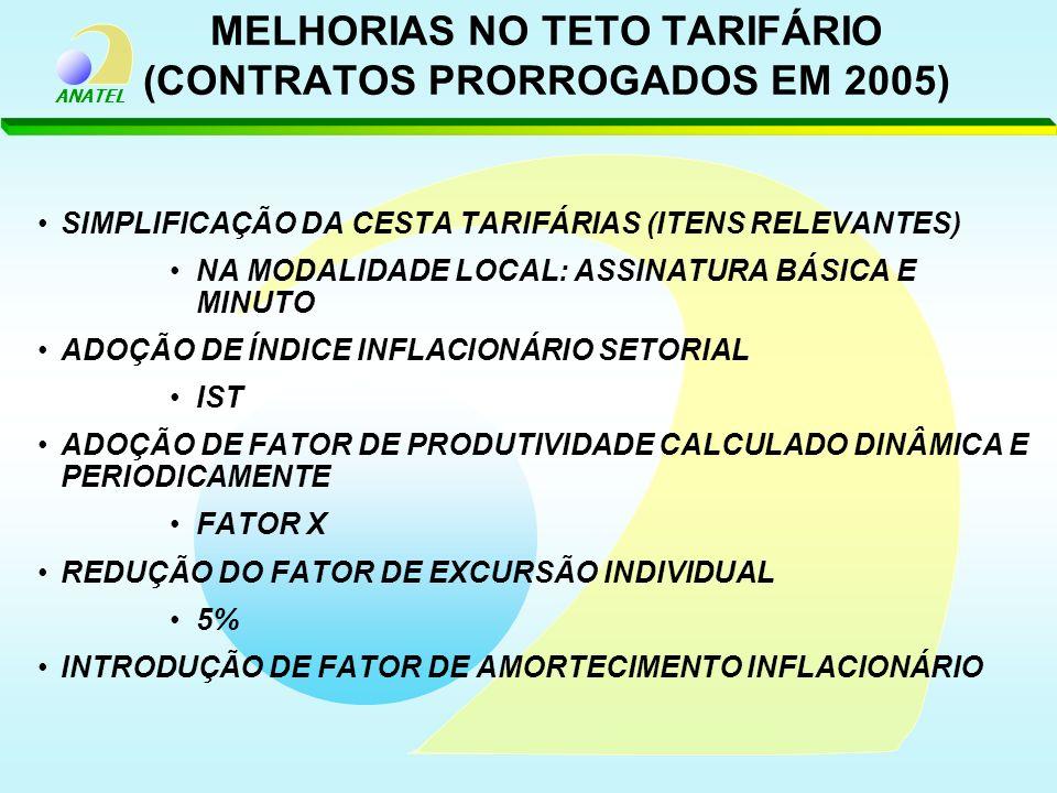 ANATEL MELHORIAS NO TETO TARIFÁRIO (CONTRATOS PRORROGADOS EM 2005) SIMPLIFICAÇÃO DA CESTA TARIFÁRIAS (ITENS RELEVANTES) NA MODALIDADE LOCAL: ASSINATUR