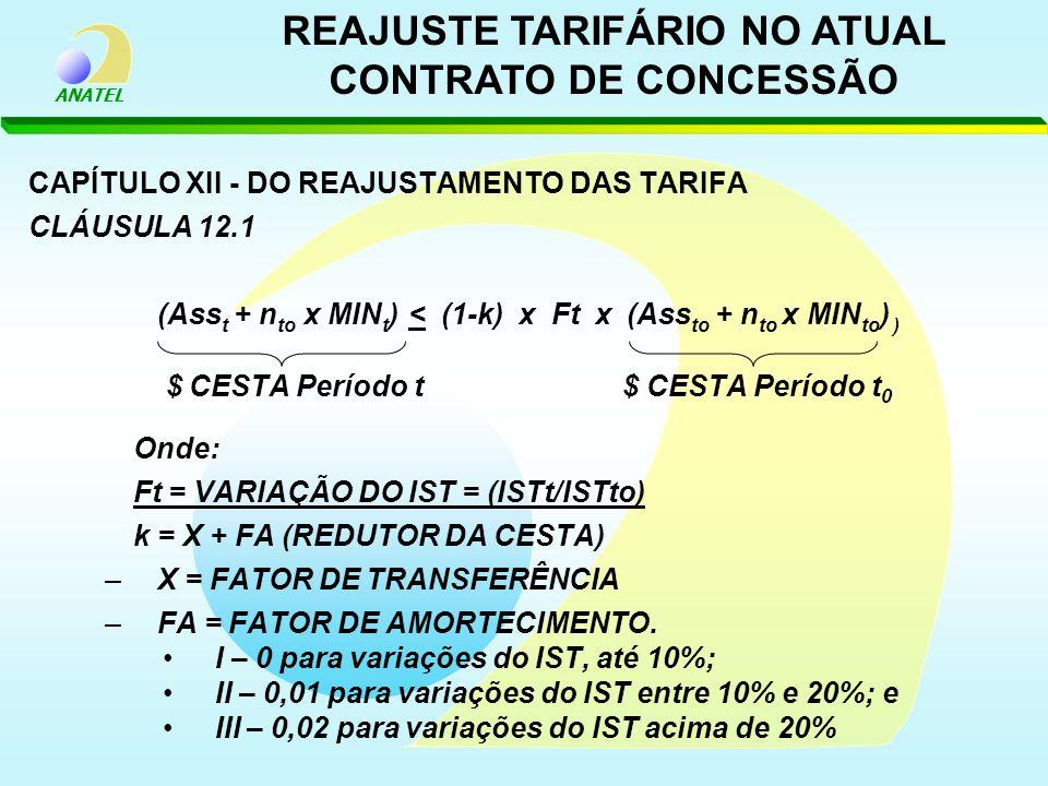 ANATEL CAPÍTULO XII - DO REAJUSTAMENTO DAS TARIFA CLÁUSULA 12.1 (Ass t + n to x MIN t ) < (1-k) x Ft x (Ass to + n to x MIN to ) ) $ CESTA Período t $