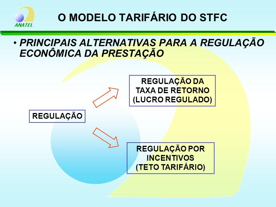 ANATEL O MODELO TARIFÁRIO DO STFC PRINCIPAIS ALTERNATIVAS PARA A REGULAÇÃO ECONÔMICA DA PRESTAÇÃO REGULAÇÃO REGULAÇÃO DA TAXA DE RETORNO (LUCRO REGULA
