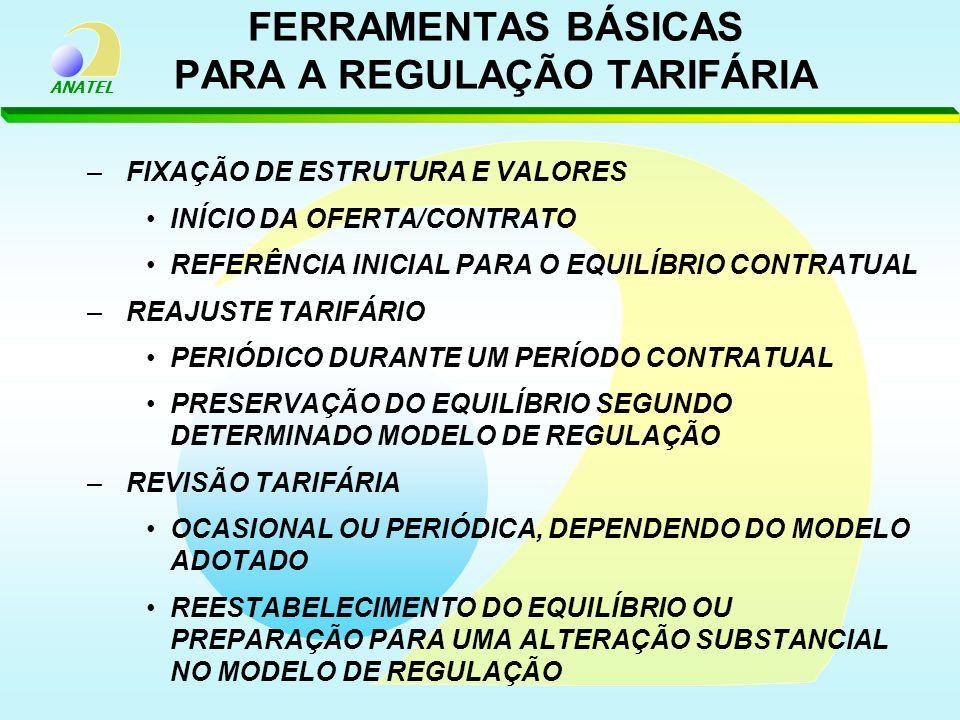 ANATEL FERRAMENTAS BÁSICAS PARA A REGULAÇÃO TARIFÁRIA –FIXAÇÃO DE ESTRUTURA E VALORES INÍCIO DA OFERTA/CONTRATO REFERÊNCIA INICIAL PARA O EQUILÍBRIO C
