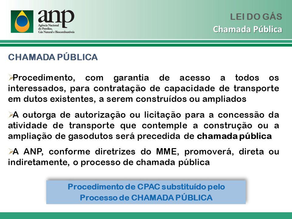 CHAMADA PÚBLICA Procedimento, com garantia de acesso a todos os interessados, para contratação de capacidade de transporte em dutos existentes, a sere