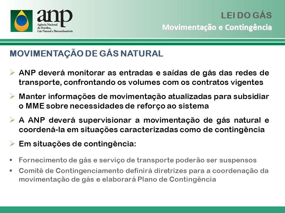 ANP deverá monitorar as entradas e saídas de gás das redes de transporte, confrontando os volumes com os contratos vigentes Manter informações de movi