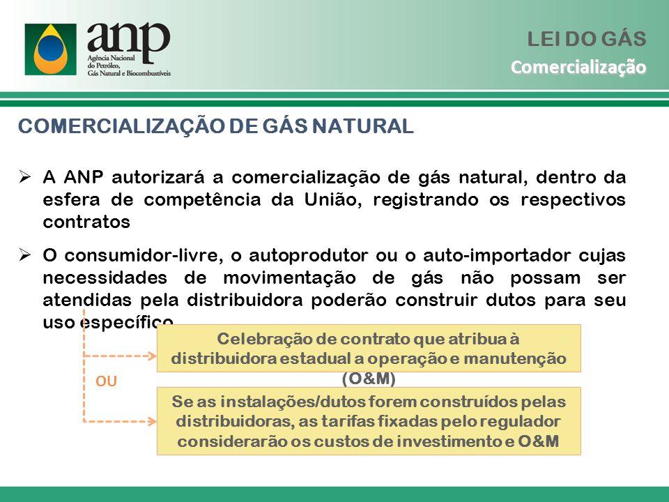 COMERCIALIZAÇÃO DE GÁS NATURAL A ANP autorizará a comercialização de gás natural, dentro da esfera de competência da União, registrando os respectivos