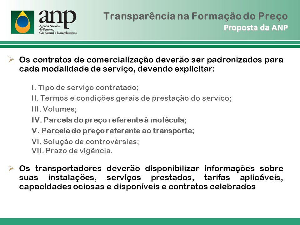 Proposta da ANP Transparência na Formação do Preço Proposta da ANP Os contratos de comercialização deverão ser padronizados para cada modalidade de se
