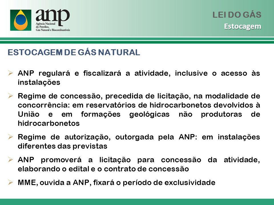 ESTOCAGEM DE GÁS NATURAL ANP regulará e fiscalizará a atividade, inclusive o acesso às instalações Regime de concessão, precedida de licitação, na mod