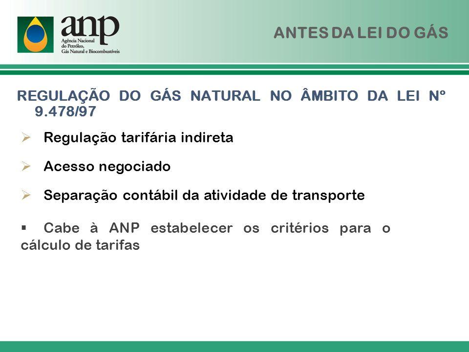 ANTES DA LEI DO GÁS REGULAÇÃO DO GÁS NATURAL NO ÂMBITO DA LEI Nº 9.478/97 Regulação tarifária indireta Acesso negociado Separação contábil da atividad