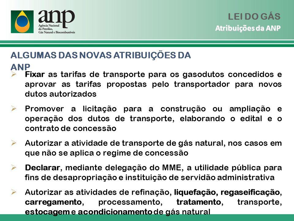 Fixar as tarifas de transporte para os gasodutos concedidos e aprovar as tarifas propostas pelo transportador para novos dutos autorizados Promover a