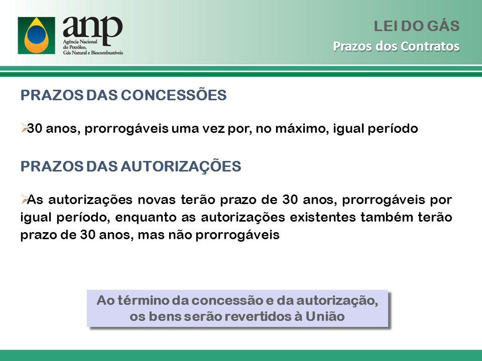 Proposta da ANP Transparência na Formação do Preço Proposta da ANP Os contratos de comercialização deverão ser padronizados para cada modalidade de serviço, devendo explicitar: I.