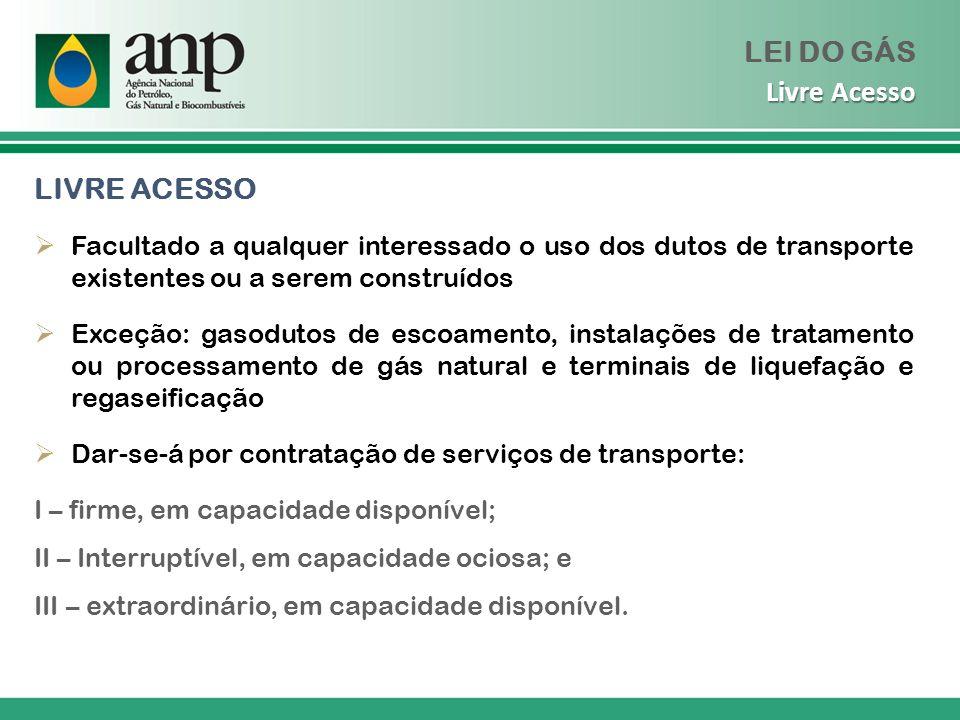 LIVRE ACESSO Facultado a qualquer interessado o uso dos dutos de transporte existentes ou a serem construídos Exceção: gasodutos de escoamento, instal