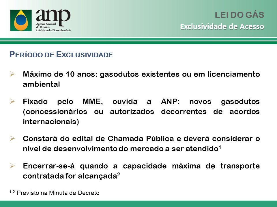 P ERÍODO DE E XCLUSIVIDADE Máximo de 10 anos: gasodutos existentes ou em licenciamento ambiental Fixado pelo MME, ouvida a ANP: novos gasodutos (conce