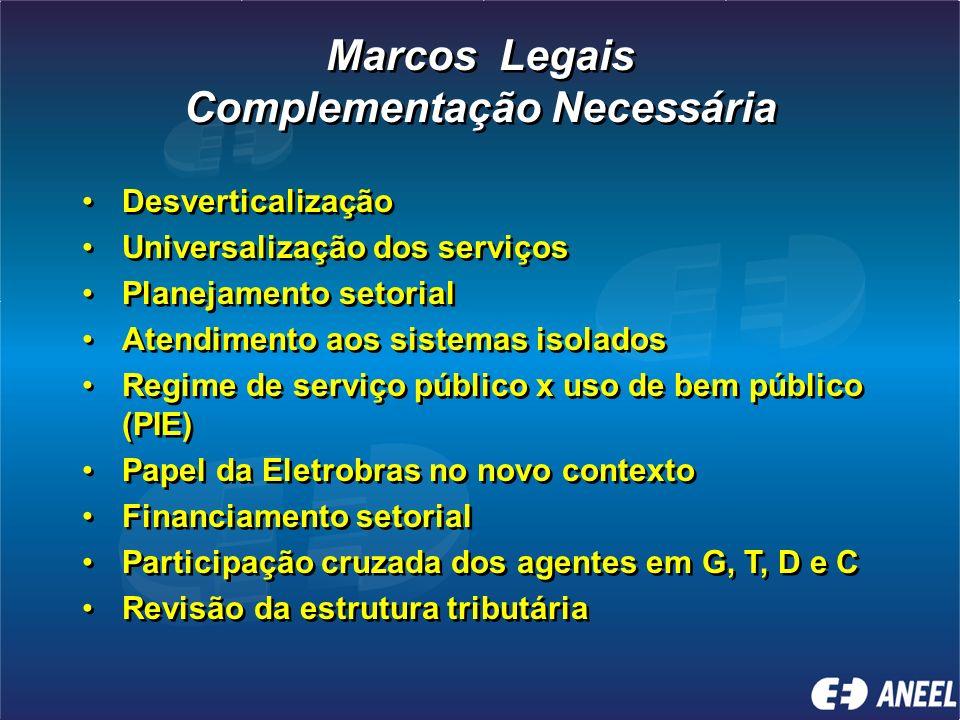 Lei 8.987 - Concessão de serviços públicos Lei 9.074 – Concessão de serviços de energia elétrica Lei 9.648 – MAE e ONS JFMAMJJASOND 1988 JFMAMJJASOND