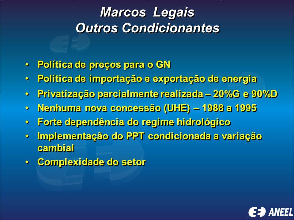 Marcos Legais Complementação Necessária Marcos Legais Complementação Necessária Desverticalização Universalização dos serviços Planejamento setorial A