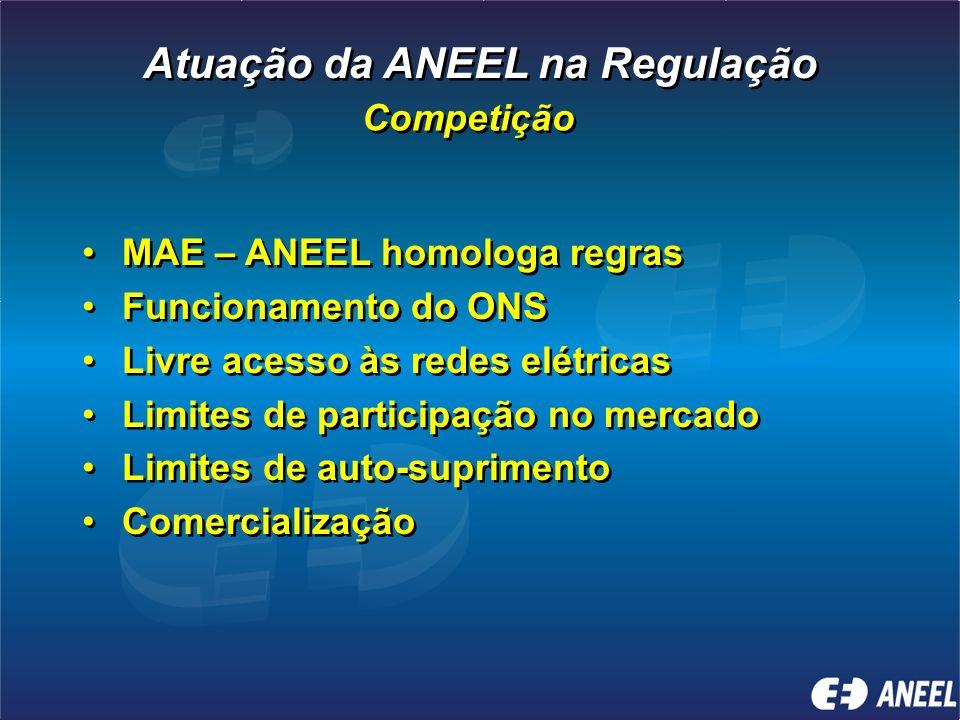 Atuação da ANEEL na Regulação Estímulo à competição Expansão da oferta Econômica Condições gerais de fornecimento de e.e.
