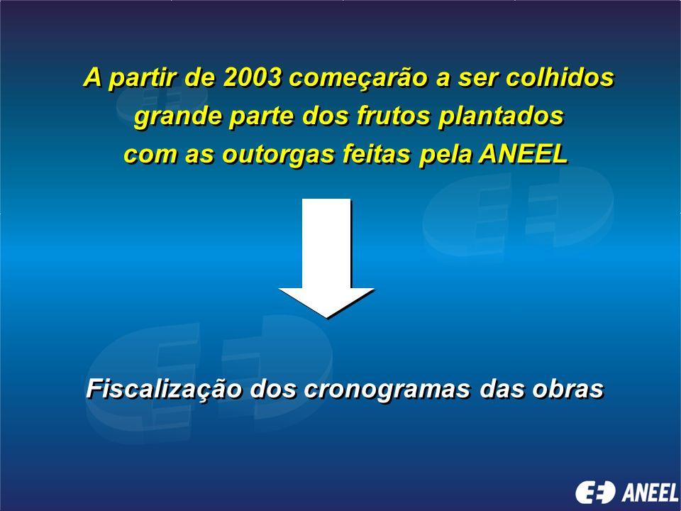 Atuação da ANEEL - Expansão da Transmissão - Outorgas Atuação da ANEEL - Expansão da Transmissão - Outorgas Licitações já realizadas 16 linhas – 6.159