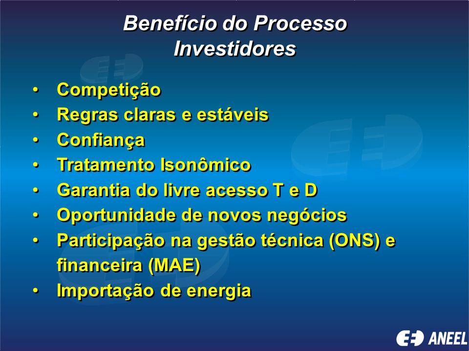 Preservar os princípios básicos do Modelo competição eficiência prevalência do investimento privado oferta de energia compatível com as necessidades d