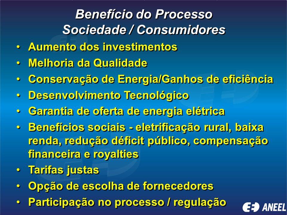 Competição Regras claras e estáveis Confiança Tratamento Isonômico Garantia do livre acesso T e D Oportunidade de novos negócios Participação na gestã