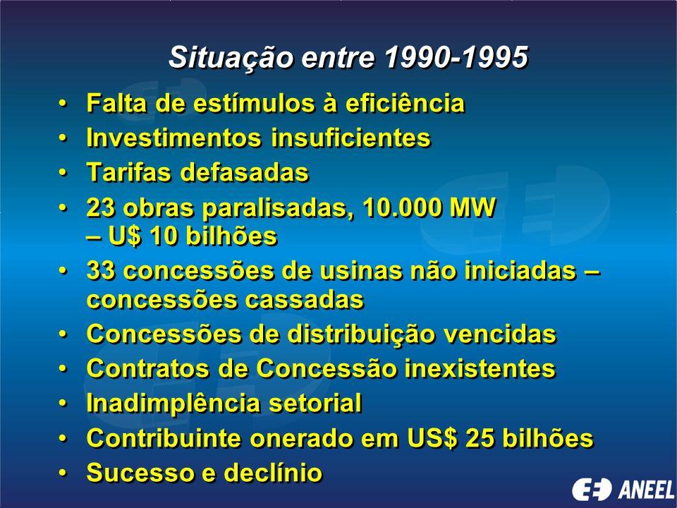 O que levou o Estado a reestruturar o setor elétrico brasileiro?