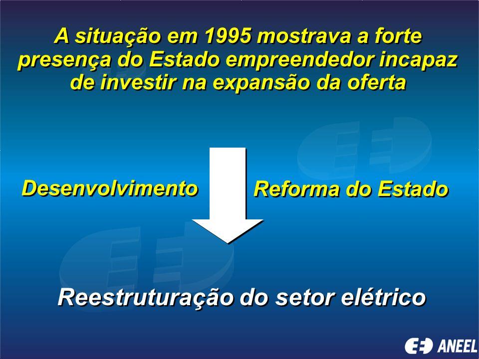 Situação entre 1990-1995 Falta de estímulos à eficiência Investimentos insuficientes Tarifas defasadas 23 obras paralisadas, 10.000 MW – U$ 10 bilhões
