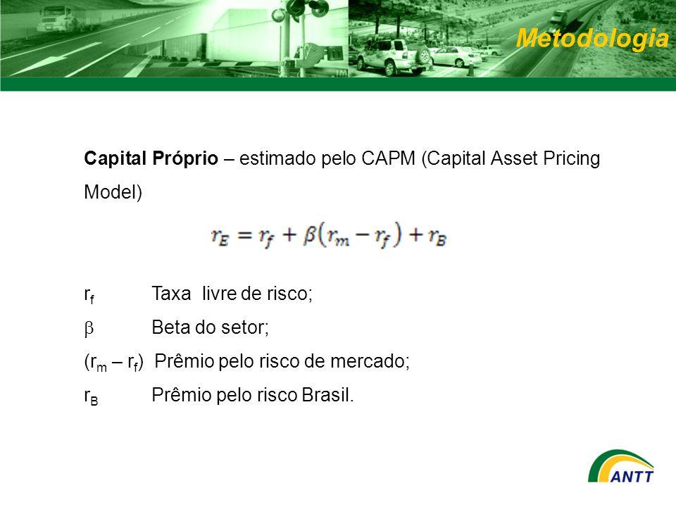Capital Próprio – estimado pelo CAPM (Capital Asset Pricing Model) r f Taxa livre de risco; Beta do setor; (r m – r f ) Prêmio pelo risco de mercado;