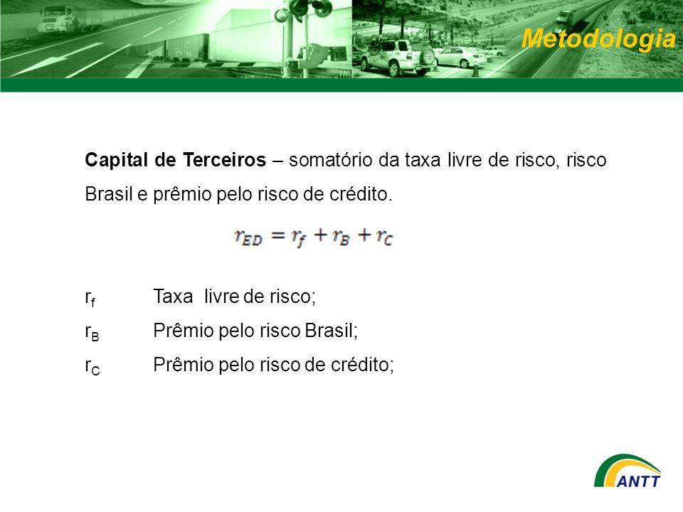 Capital de Terceiros – somatório da taxa livre de risco, risco Brasil e prêmio pelo risco de crédito. r f Taxa livre de risco; r B Prêmio pelo risco B