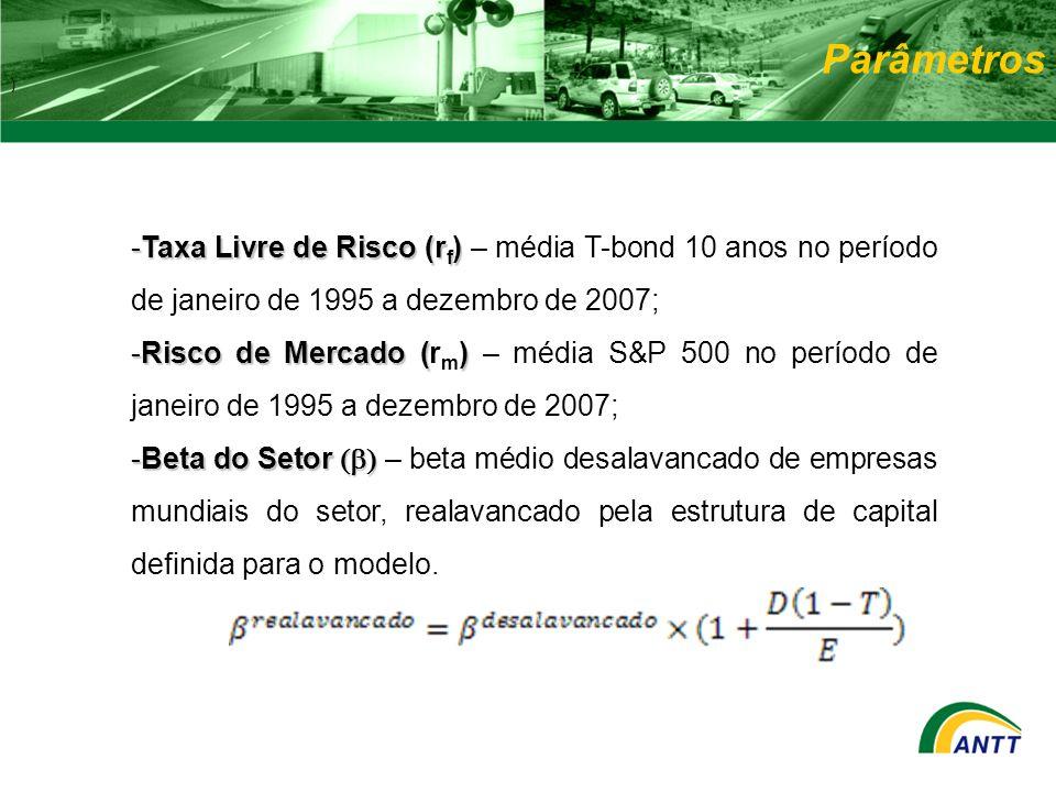 -Taxa Livre de Risco (r f ) -Taxa Livre de Risco (r f ) – média T-bond 10 anos no período de janeiro de 1995 a dezembro de 2007; -Risco de Mercado ()