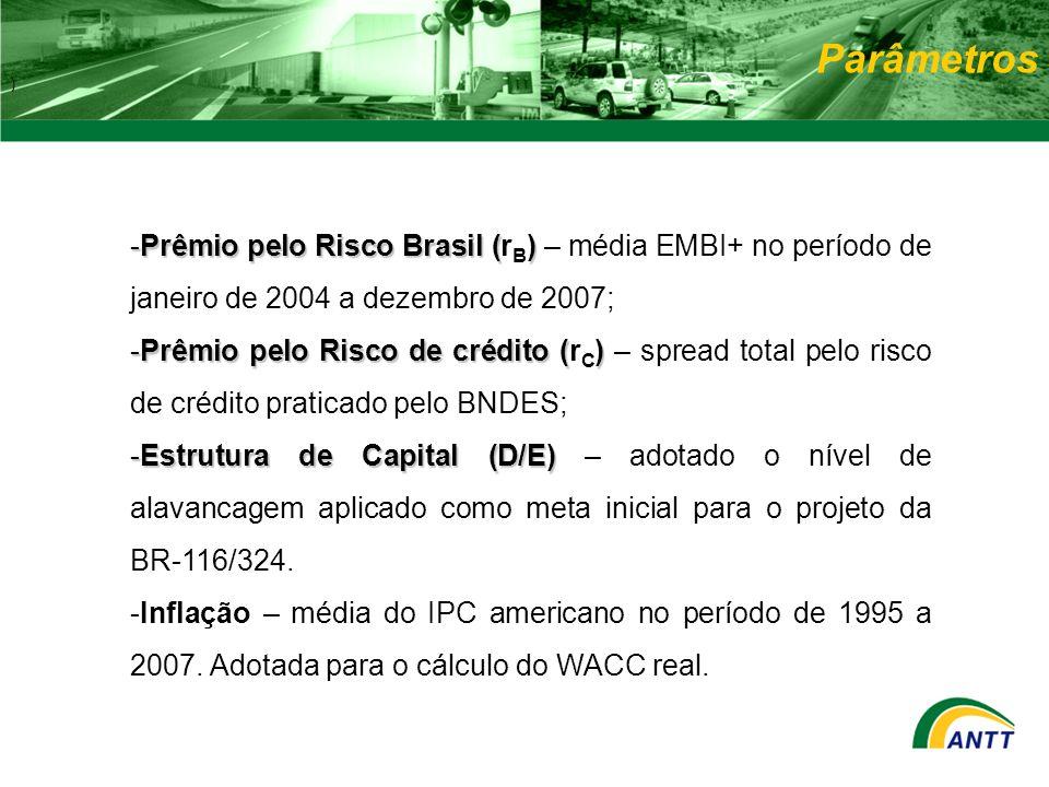 -Prêmio pelo Risco Brasil () -Prêmio pelo Risco Brasil (r B ) – média EMBI+ no período de janeiro de 2004 a dezembro de 2007; -Prêmio pelo Risco de cr