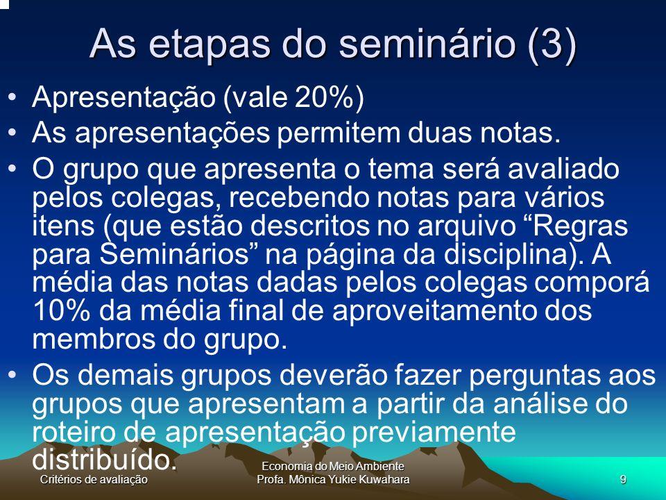 Critérios de avaliação Economia do Meio Ambiente Profa. Mônica Yukie Kuwahara9 As etapas do seminário (3) Apresentação (vale 20%) As apresentações per