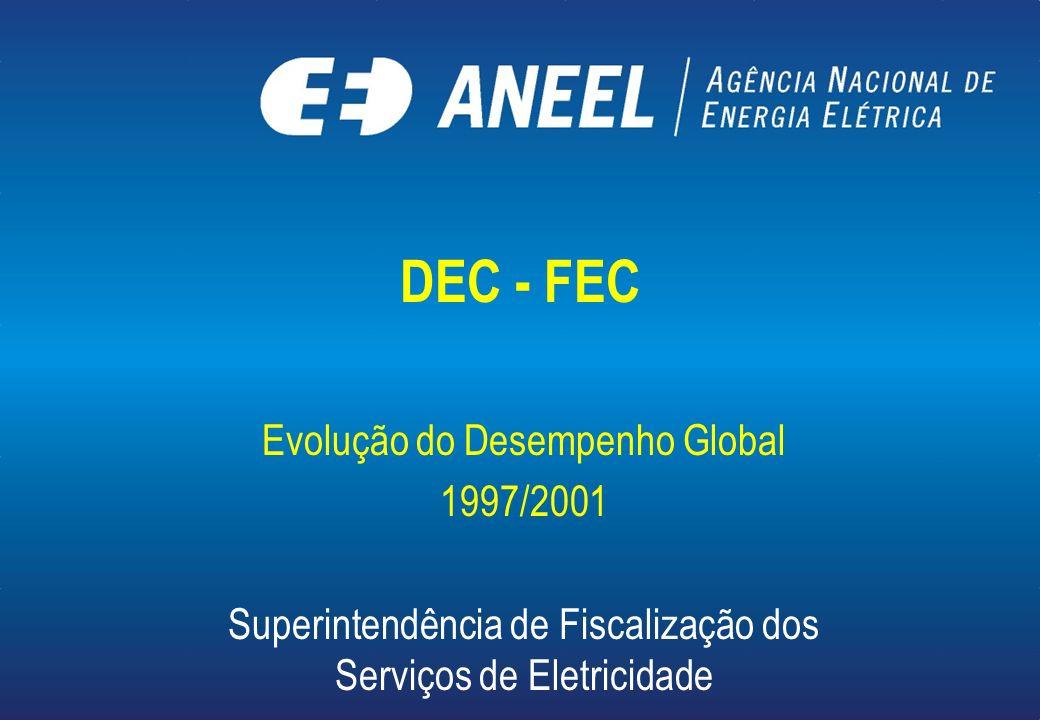 DEC - FEC Evolução do Desempenho Global 1997/2001 Superintendência de Fiscalização dos Serviços de Eletricidade