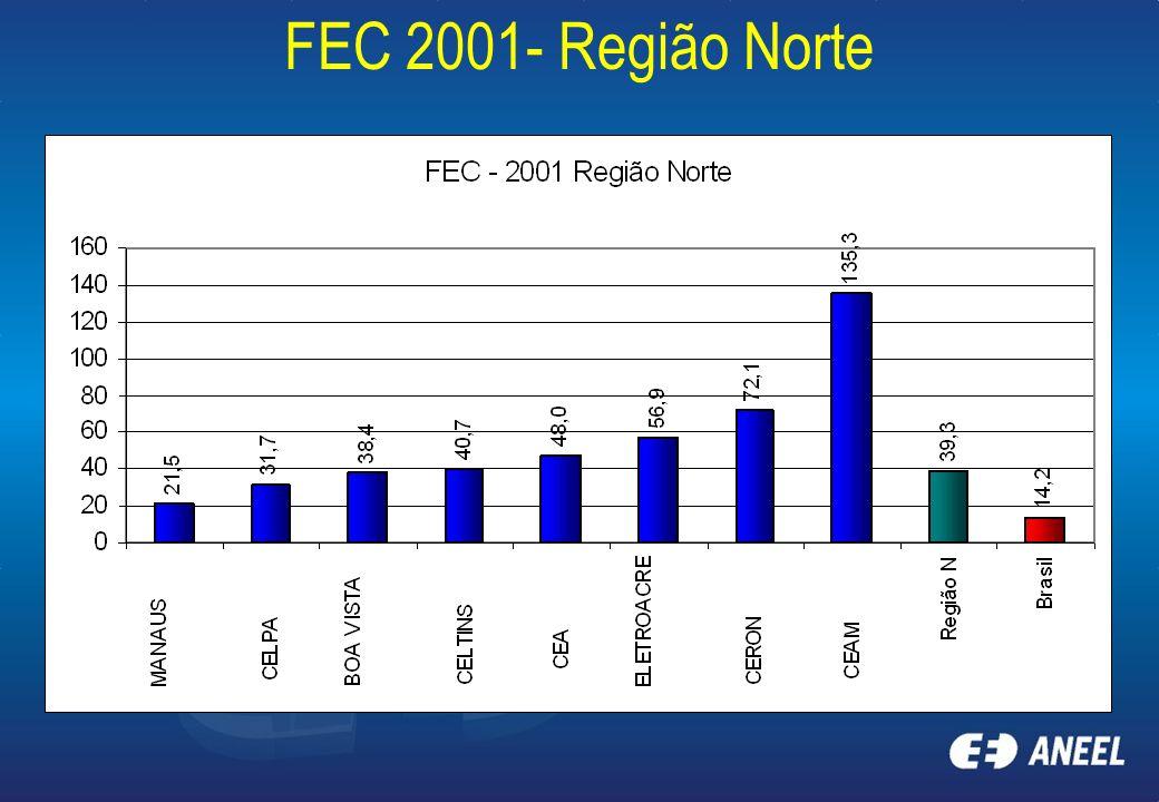 FEC 2001- Região Norte