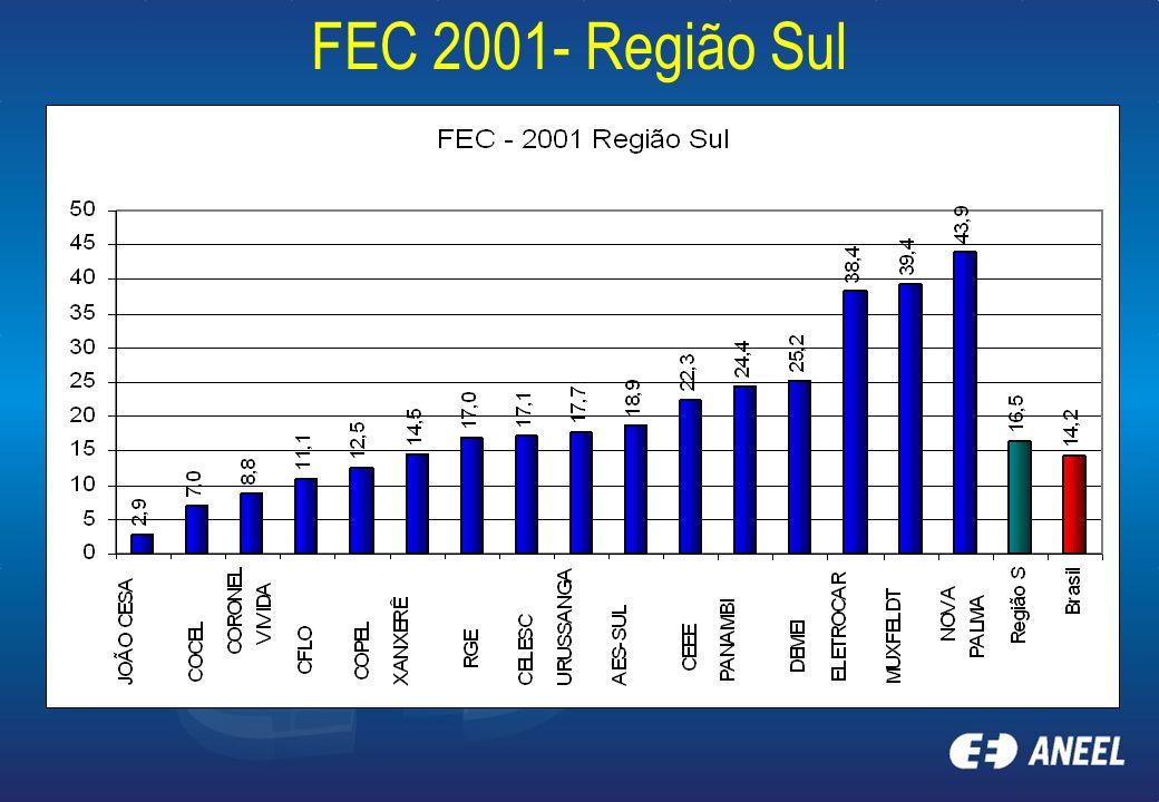 FEC 2001- Região Sul