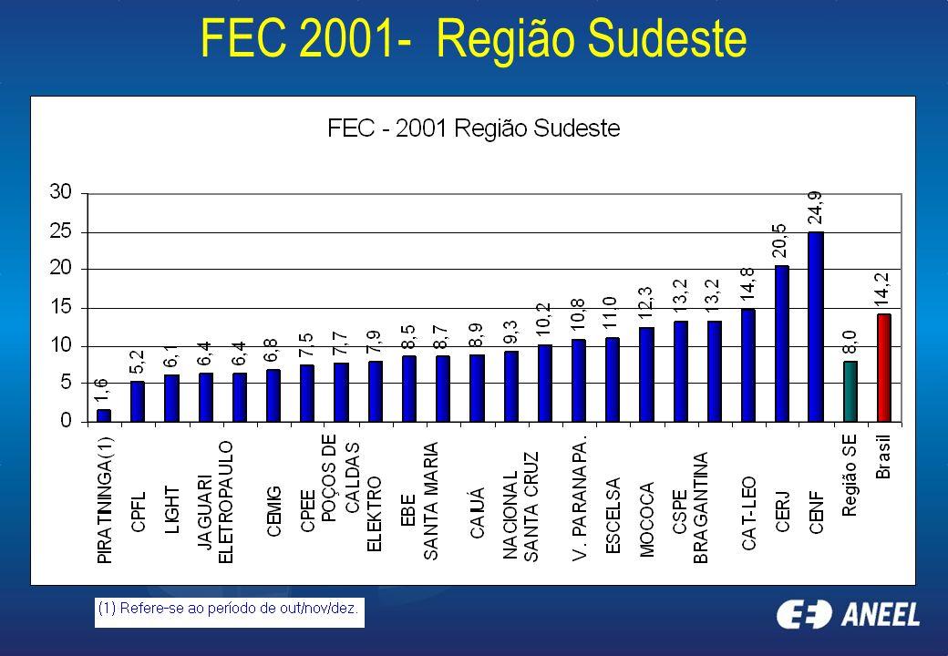 FEC 2001- Região Sudeste