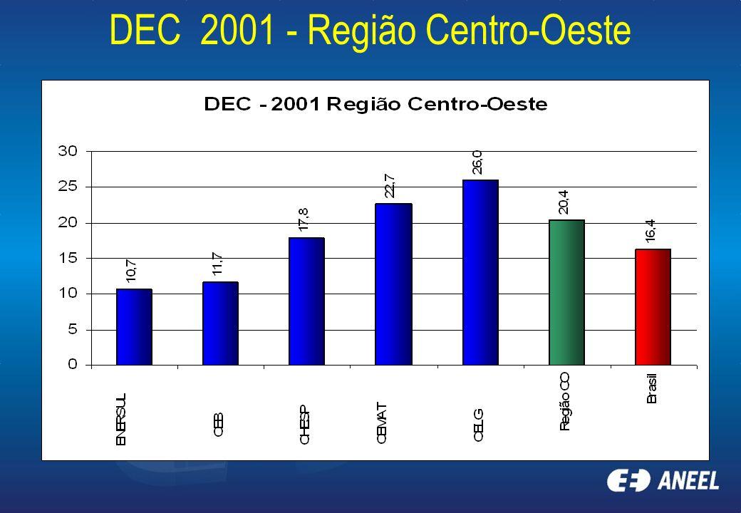 DEC 2001 - Região Centro-Oeste