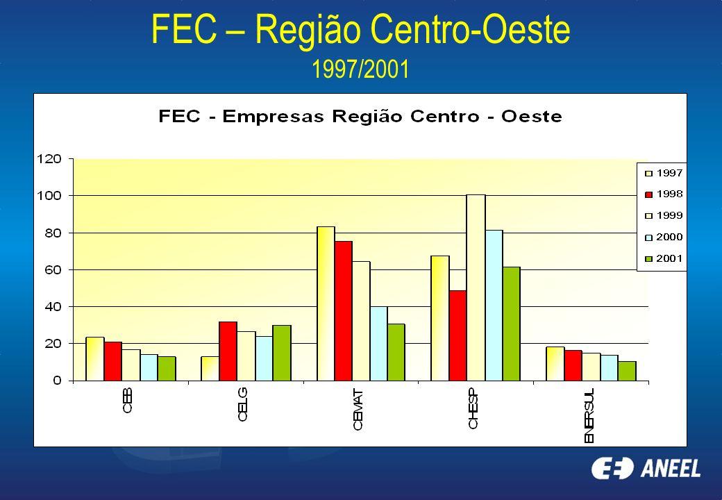 FEC – Região Centro-Oeste 1997/2001