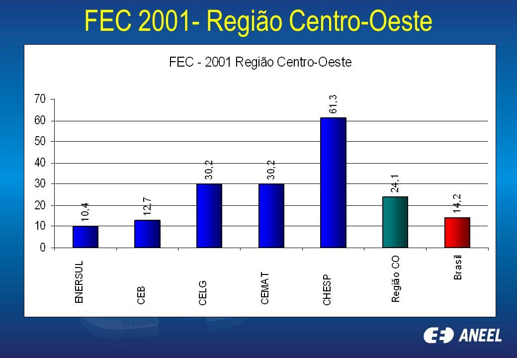 FEC 2001- Região Centro-Oeste