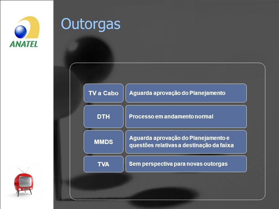 Outorgas TV a Cabo DTH Aguarda aprovação do Planejamento Processo em andamento normal MMDS Aguarda aprovação do Planejamento e questões relativas a de