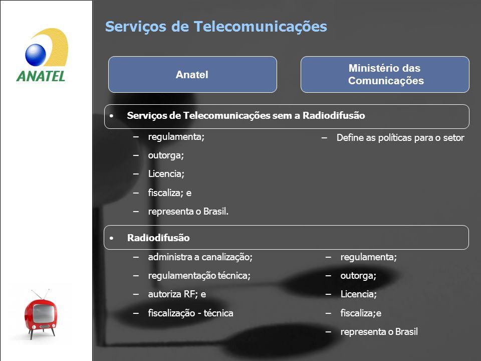 Serviços de Telecomunicações Serviços de Telecomunicações sem a Radiodifusão –regulamenta; –outorga; –Licencia; –fiscaliza; e –representa o Brasil. –D