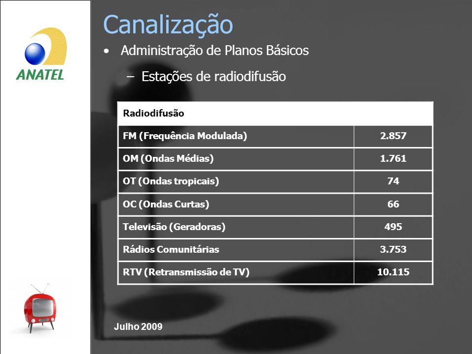 Canalização Administração de Planos Básicos –Estações de radiodifusão Radiodifusão FM (Frequência Modulada)2.857 OM (Ondas Médias)1.761 OT (Ondas trop