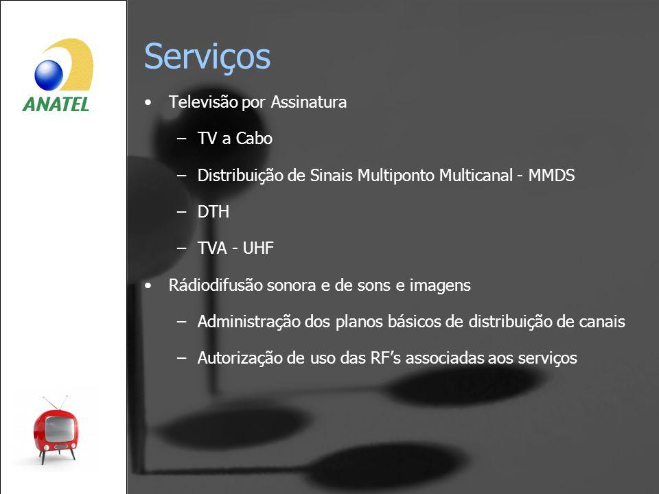 Serviços Televisão por Assinatura –TV a Cabo –Distribuição de Sinais Multiponto Multicanal - MMDS –DTH –TVA - UHF Rádiodifusão sonora e de sons e imag