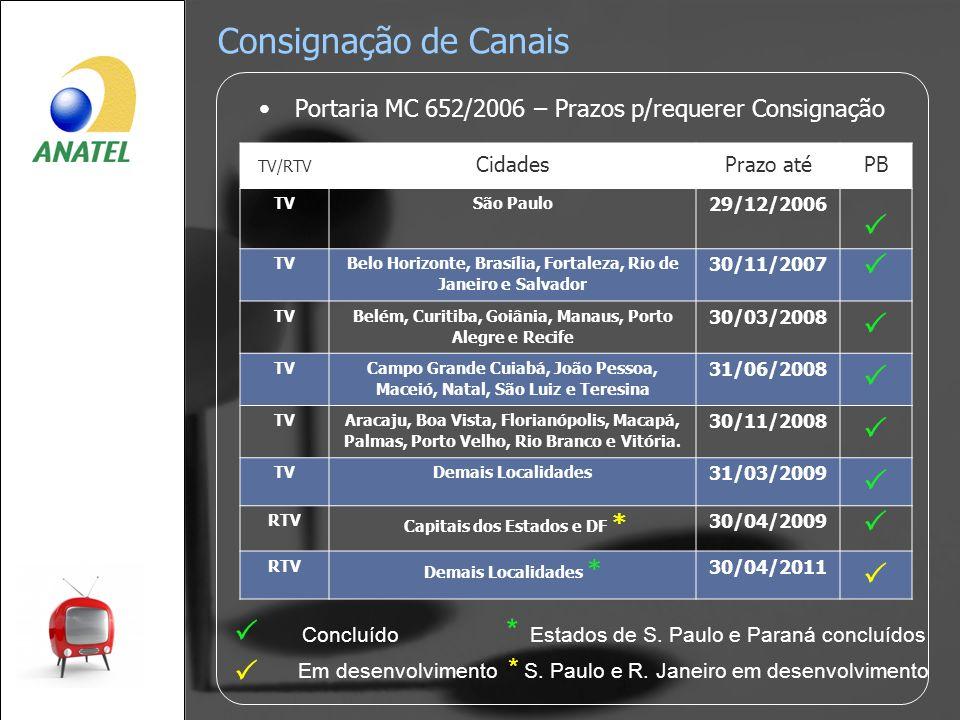 Consignação de Canais Portaria MC 652/2006 – Prazos p/requerer Consignação TV/RTV CidadesPrazo atéPB TVSão Paulo 29/12/2006 TV Belo Horizonte, Brasíli
